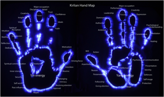 Infrared pictures of two hands showing an energy field.